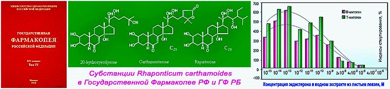 Документация и действующие вещества на субстанции на левзею из фармстатьи Госфармакопеи РФ и ГФ РБ